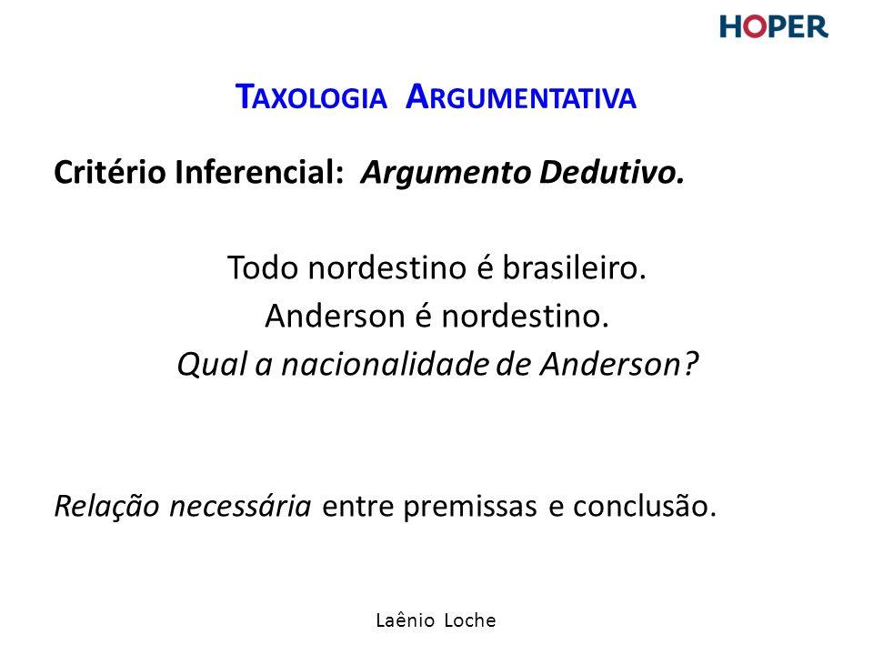Laênio Loche Critério Inferencial: Argumento Dedutivo.