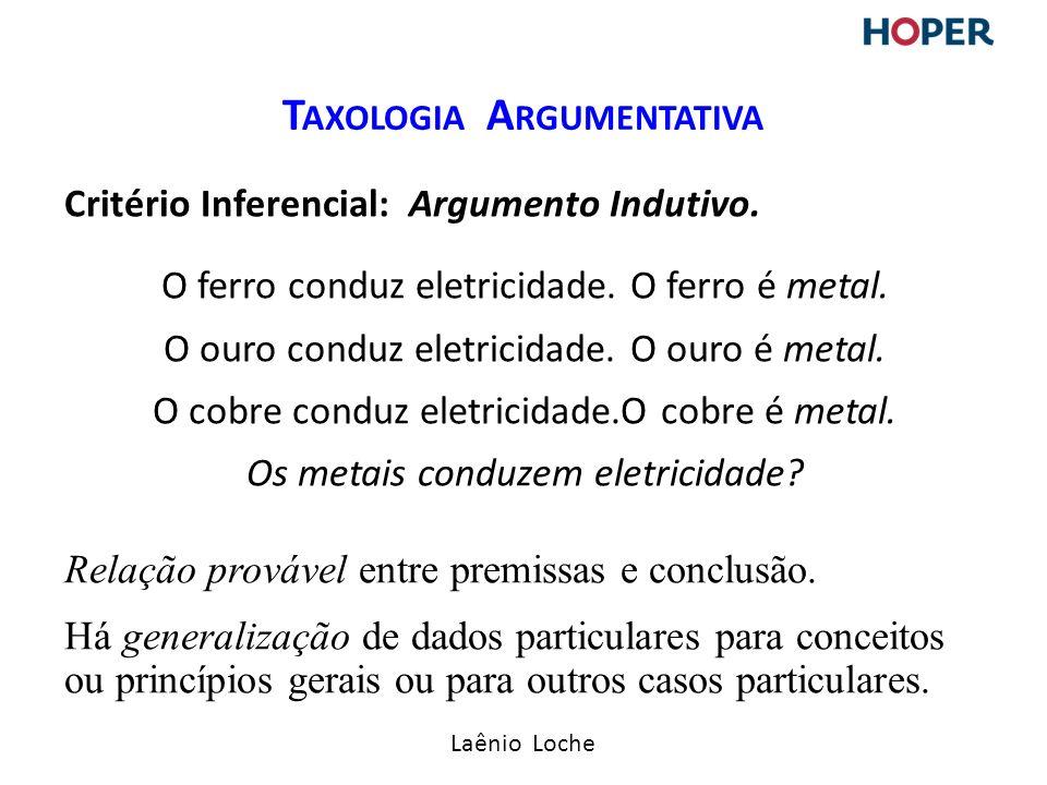 Laênio Loche Critério Inferencial: Argumento Indutivo.