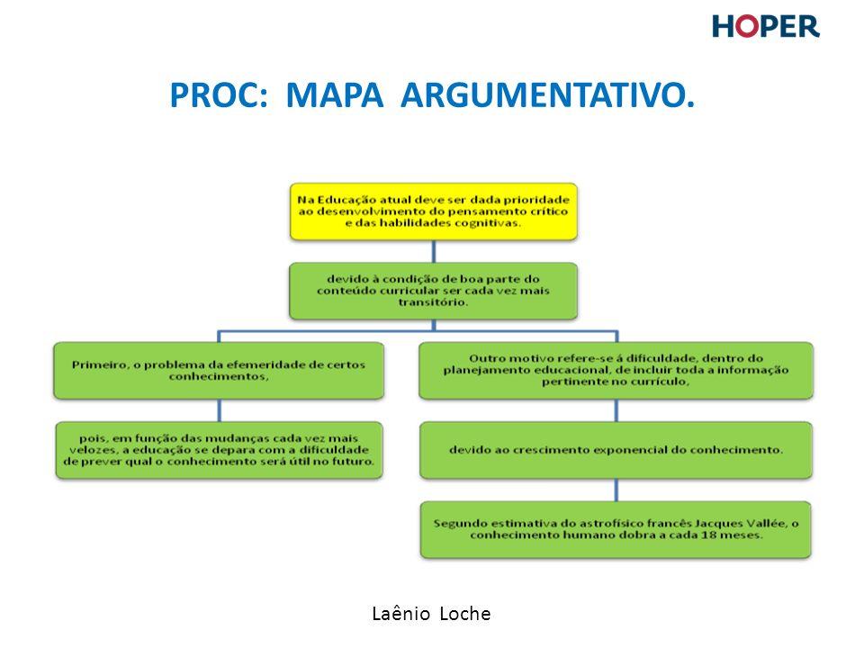 Laênio Loche PROC: MAPA ARGUMENTATIVO.