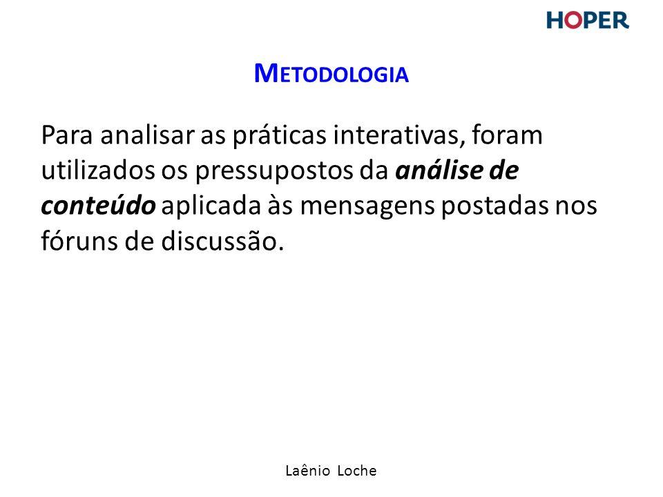 Laênio Loche Para analisar as práticas interativas, foram utilizados os pressupostos da análise de conteúdo aplicada às mensagens postadas nos fóruns de discussão.