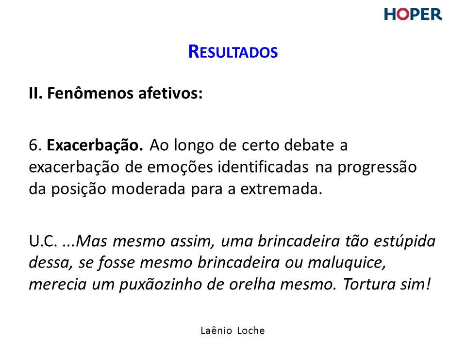 Laênio Loche II.Fenômenos afetivos: 6. Exacerbação.