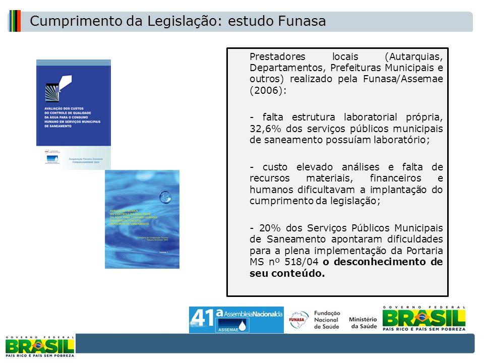 Cumprimento da Legislação: estudo Funasa Prestadores locais (Autarquias, Departamentos, Prefeituras Municipais e outros) realizado pela Funasa/Assemae