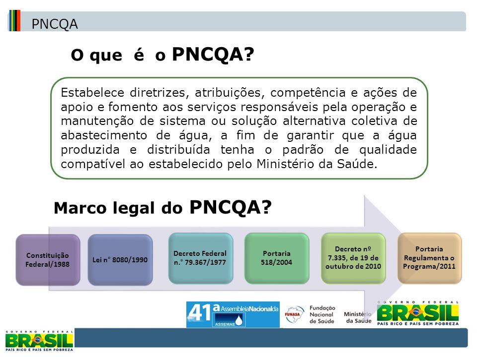 O que é o PNCQA? Estabelece diretrizes, atribuições, competência e ações de apoio e fomento aos serviços responsáveis pela operação e manutenção de si