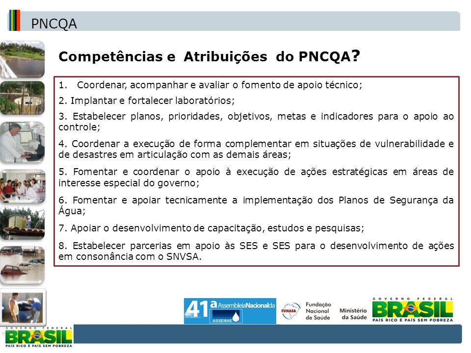 Competências e Atribuições do PNCQA ? 1.Coordenar, acompanhar e avaliar o fomento de apoio técnico; 2. Implantar e fortalecer laboratórios; 3. Estabel