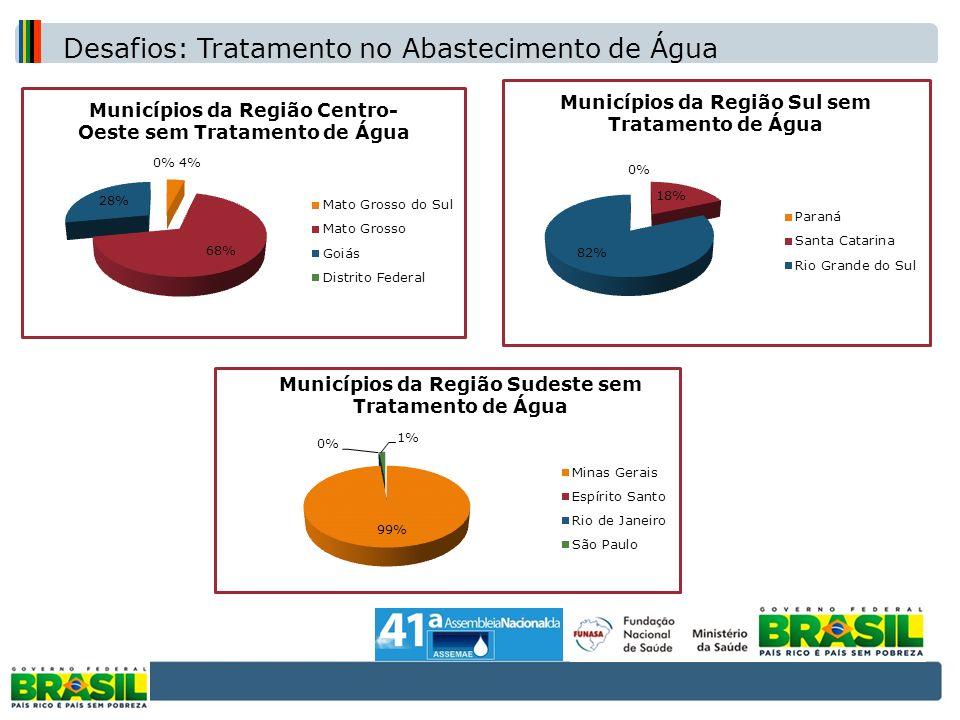 Os principais determinantes da TMI no Brasil incluem: atenção básica (PSF), disponibilidade de leitos hospitalares, água encanada, renda, analfabetismo feminino e fecundidade.