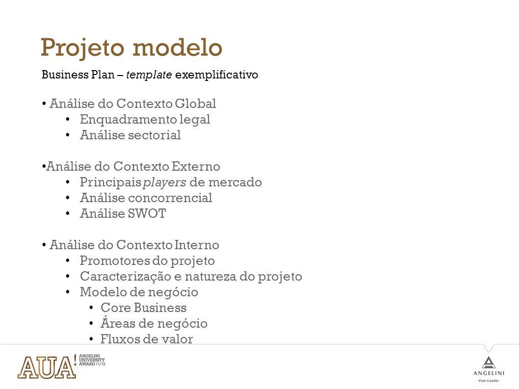 Projeto modelo Análise do Contexto Global Enquadramento legal Análise sectorial Análise do Contexto Externo Principais players de mercado Análise conc