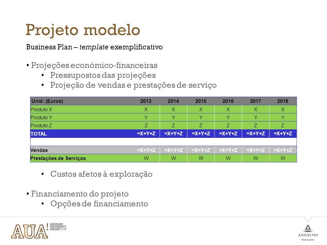 Projeto modelo Projeções económico-financeiras Pressupostos das projeções Projeção de vendas e prestações de serviço Custos com o pessoal Custo das me