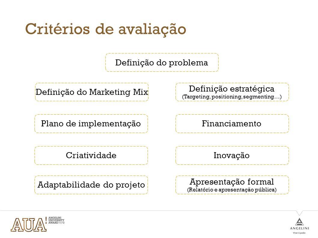 Critérios de avaliação Definição do Marketing Mix Definição estratégica (Targeting, positioning, segmenting…) Definição do problema Financiamento Cria