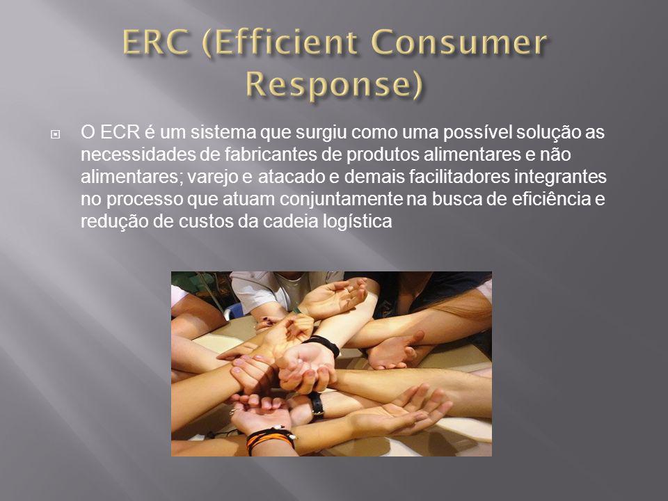 O ECR é um sistema que surgiu como uma possível solução as necessidades de fabricantes de produtos alimentares e não alimentares; varejo e atacado e d