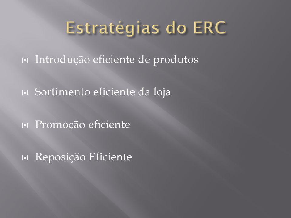 Introdução eficiente de produtos Sortimento eficiente da loja Promoção eficiente Reposição Eficiente