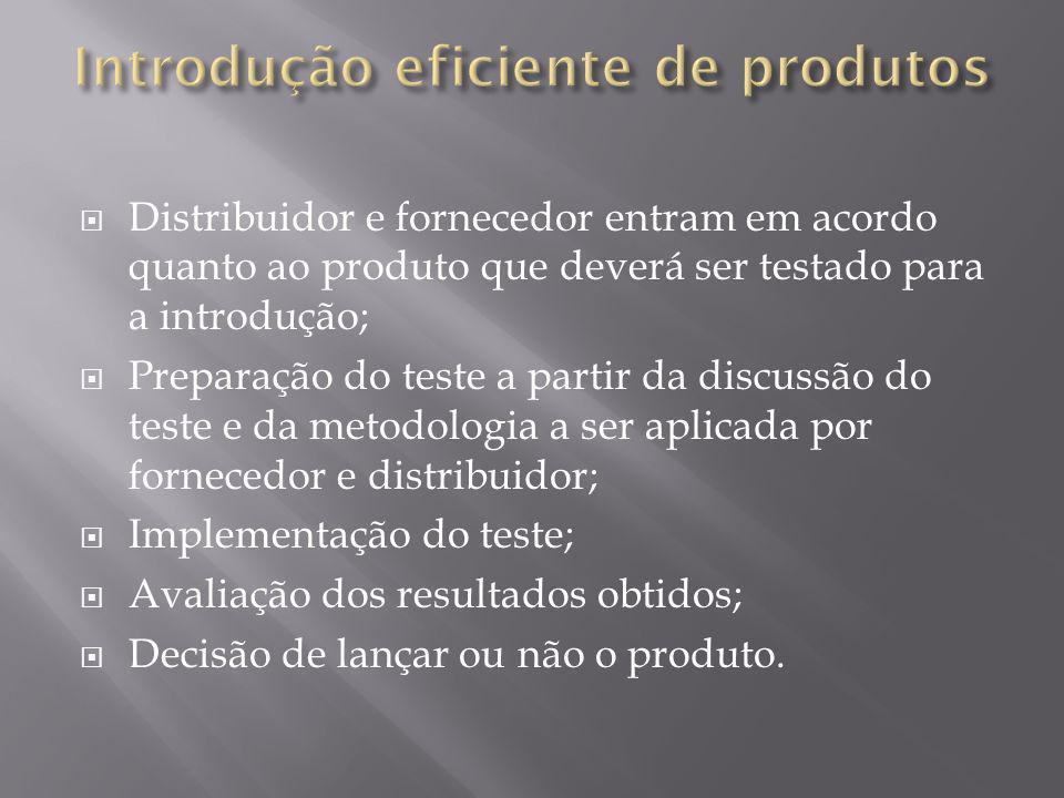 Distribuidor e fornecedor entram em acordo quanto ao produto que deverá ser testado para a introdução; Preparação do teste a partir da discussão do te