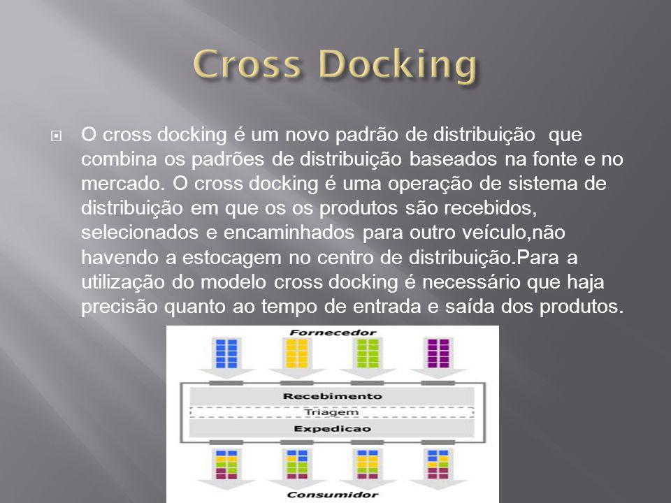 O cross docking é um novo padrão de distribuição que combina os padrões de distribuição baseados na fonte e no mercado. O cross docking é uma operação