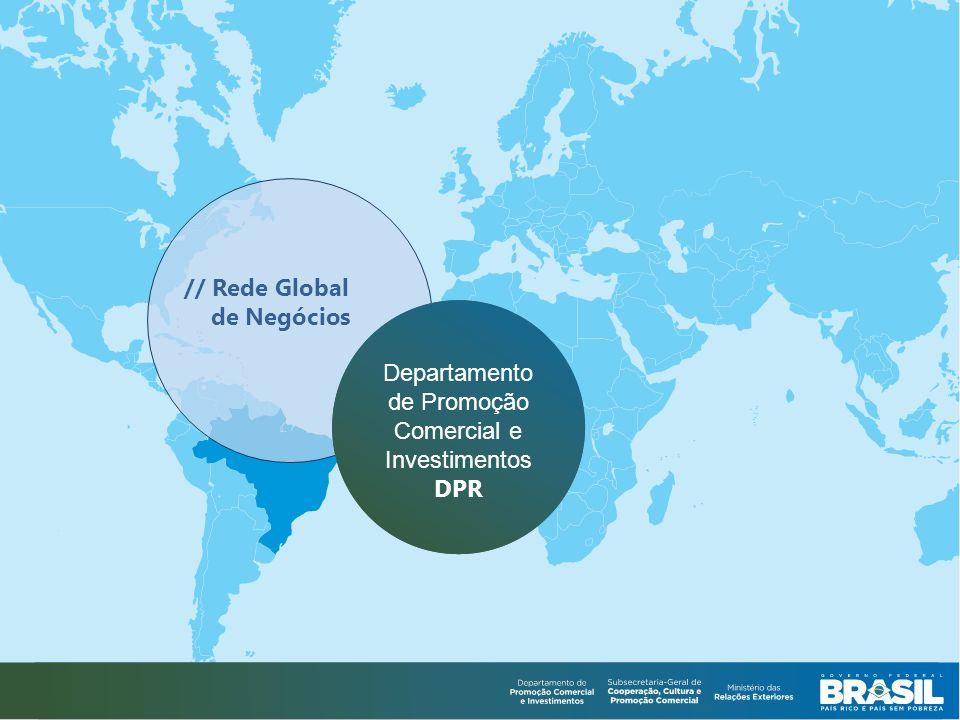 Departamento de Promoção Comercial e Investimentos DPR // Rede Global de Negócios
