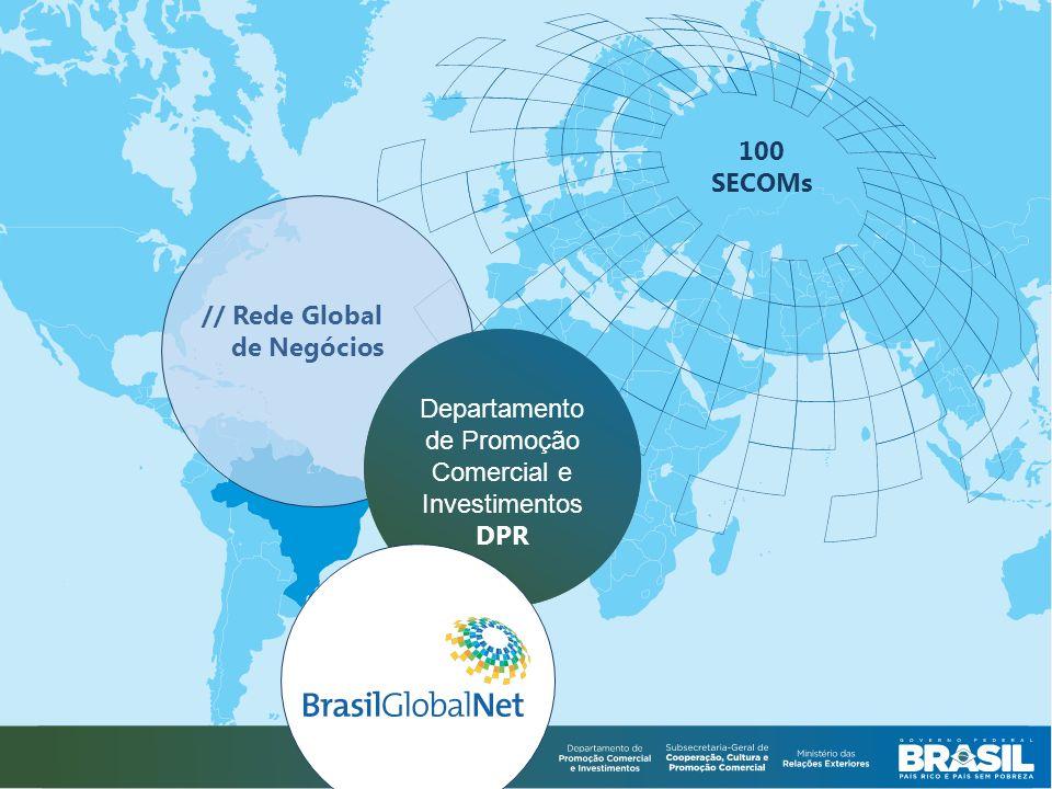 100 SECOMs Departamento de Promoção Comercial e Investimentos DPR // Rede Global de Negócios