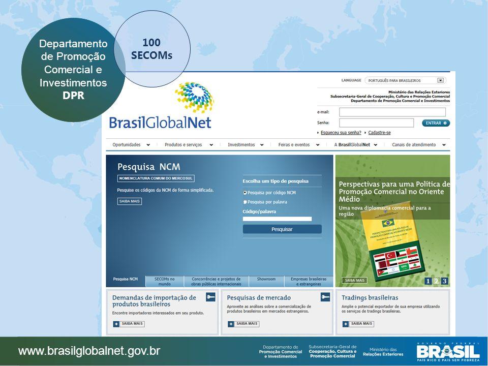 www.brasilglobalnet.gov.br Departamento de Promoção Comercial e Investimentos DPR 100 SECOMs
