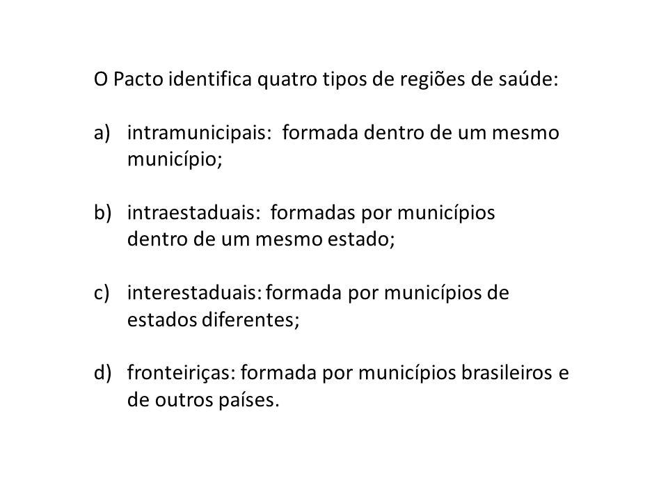 O Pacto identifica quatro tipos de regiões de saúde: a)intramunicipais: formada dentro de um mesmo município; b)intraestaduais: formadas por município