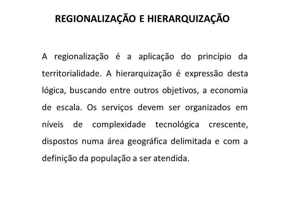 REGIONALIZAÇÃO E HIERARQUIZAÇÃO A regionalização é a aplicação do princípio da territorialidade. A hierarquização é expressão desta lógica, buscando e