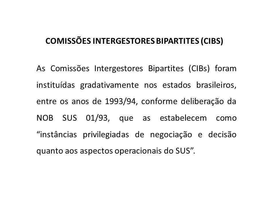 COMISSÕES INTERGESTORES BIPARTITES (CIBS) As Comissões Intergestores Bipartites (CIBs) foram instituídas gradativamente nos estados brasileiros, entre