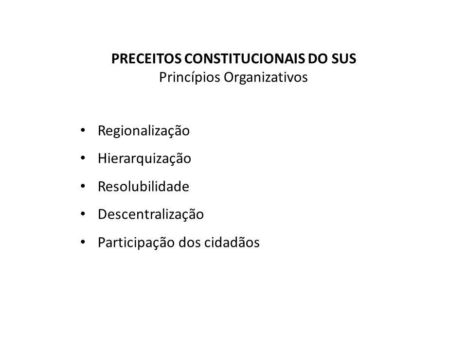 PRECEITOS CONSTITUCIONAIS DO SUS Princípios Organizativos Regionalização Hierarquização Resolubilidade Descentralização Participação dos cidadãos