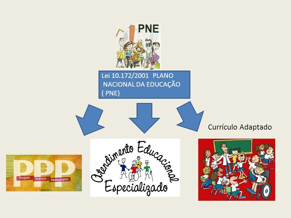 Lei 10.172/2001 PLANO NACIONAL DA EDUCAÇÃO ( PNE) Currículo Adaptado
