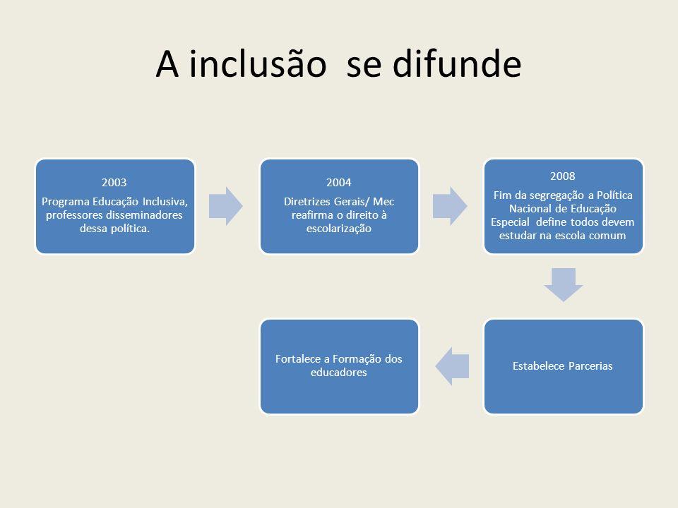 A inclusão se difunde 2003 Programa Educação Inclusiva, professores disseminadores dessa política. 2004 Diretrizes Gerais/ Mec reafirma o direito à es