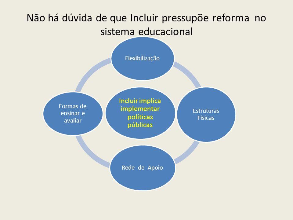 Não há dúvida de que Incluir pressupõe reforma no sistema educacional Incluir implica implementar políticas públicas Flexibilização Estruturas Físicas