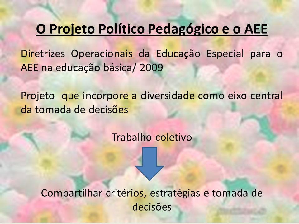 O Projeto Político Pedagógico e o AEE Diretrizes Operacionais da Educação Especial para o AEE na educação básica/ 2009 Projeto que incorpore a diversi