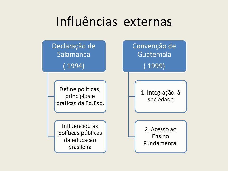 Influências externas Declaração de Salamanca ( 1994) Define políticas, princípios e práticas da Ed.Esp. Influenciou as políticas públicas da educação