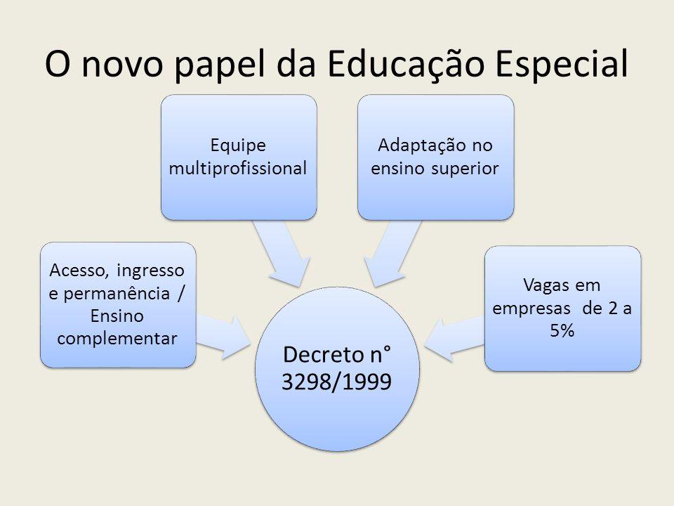 O novo papel da Educação Especial Decreto n° 3298/1999 Acesso, ingresso e permanência / Ensino complementar Equipe multiprofissional Adaptação no ensi