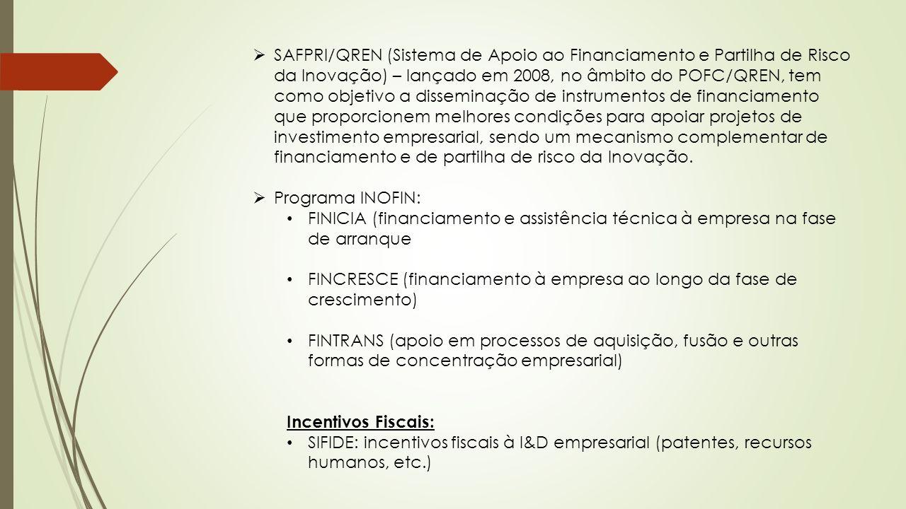 SAFPRI/QREN (Sistema de Apoio ao Financiamento e Partilha de Risco da Inovação) – lançado em 2008, no âmbito do POFC/QREN, tem como objetivo a disseminação de instrumentos de financiamento que proporcionem melhores condições para apoiar projetos de investimento empresarial, sendo um mecanismo complementar de financiamento e de partilha de risco da Inovação.