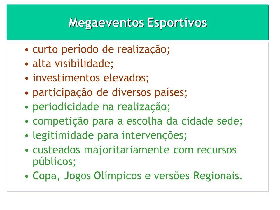 Megaeventos Esportivos curto período de realização; alta visibilidade; investimentos elevados; participação de diversos países; periodicidade na reali