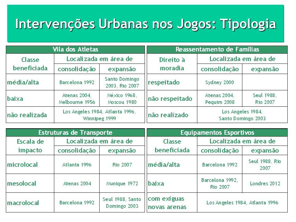 Intervenções Urbanas nos Jogos: Tipologia