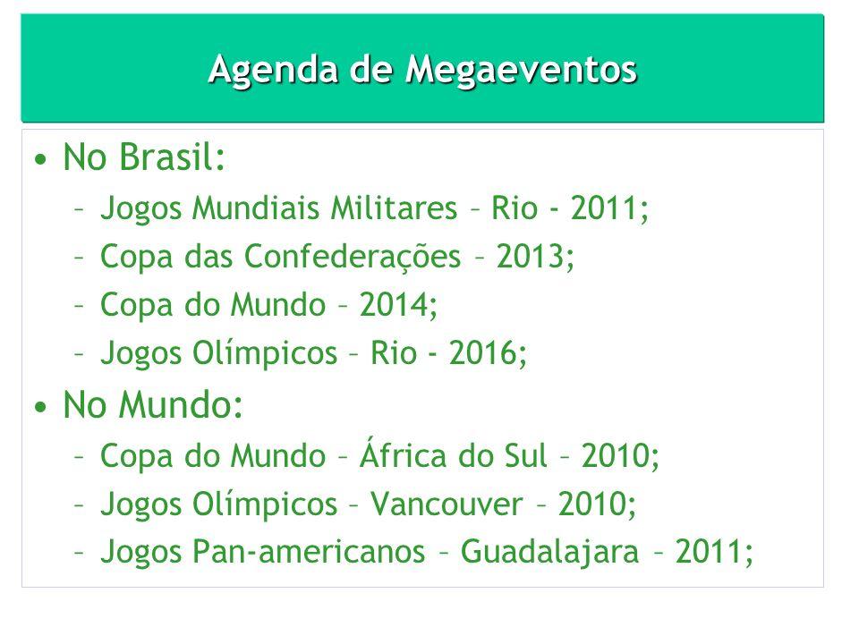Agenda de Megaeventos No Brasil: –Jogos Mundiais Militares – Rio - 2011; –Copa das Confederações – 2013; –Copa do Mundo – 2014; –Jogos Olímpicos – Rio