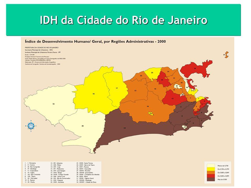 IDH da Cidade do Rio de Janeiro