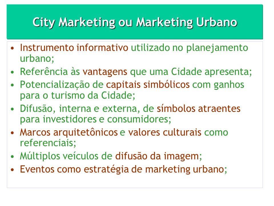 City Marketing ou Marketing Urbano Instrumento informativo utilizado no planejamento urbano; Referência às vantagens que uma Cidade apresenta; Potenci