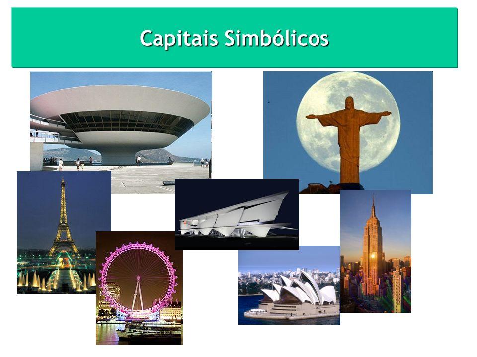 Capitais Simbólicos