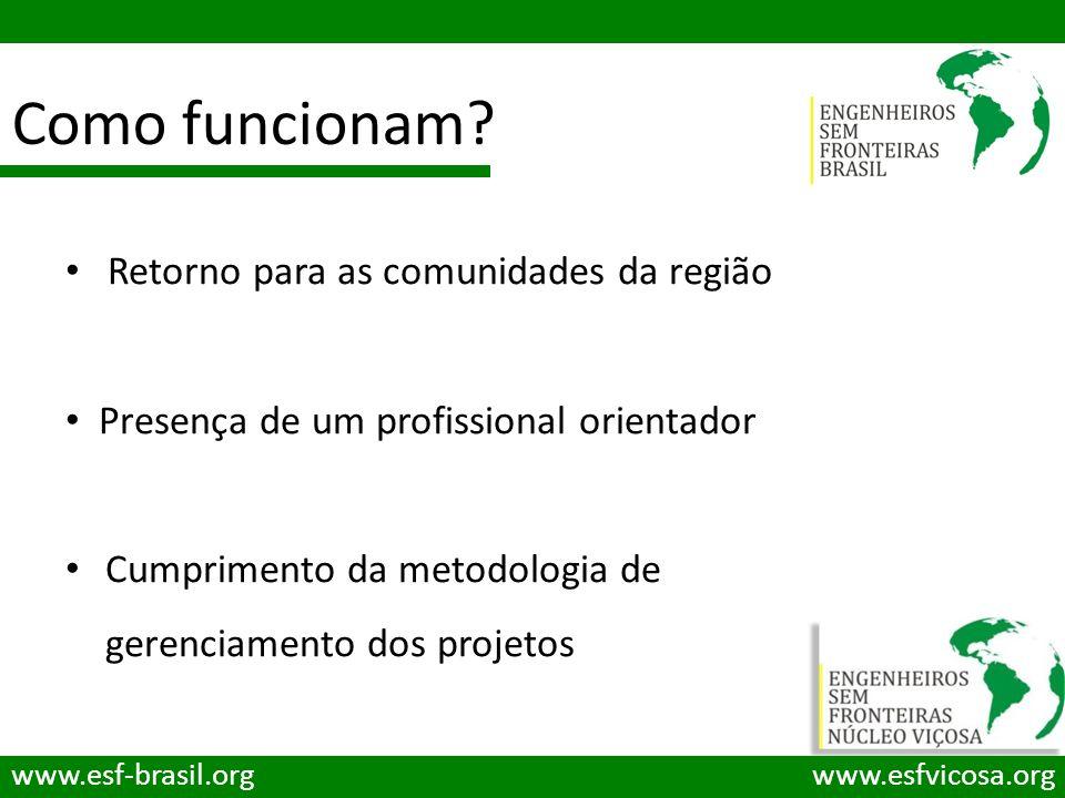 Como funcionam? www.esf-brasil.orgwww.esfvicosa.org Retorno para as comunidades da região Presença de um profissional orientador Cumprimento da metodo