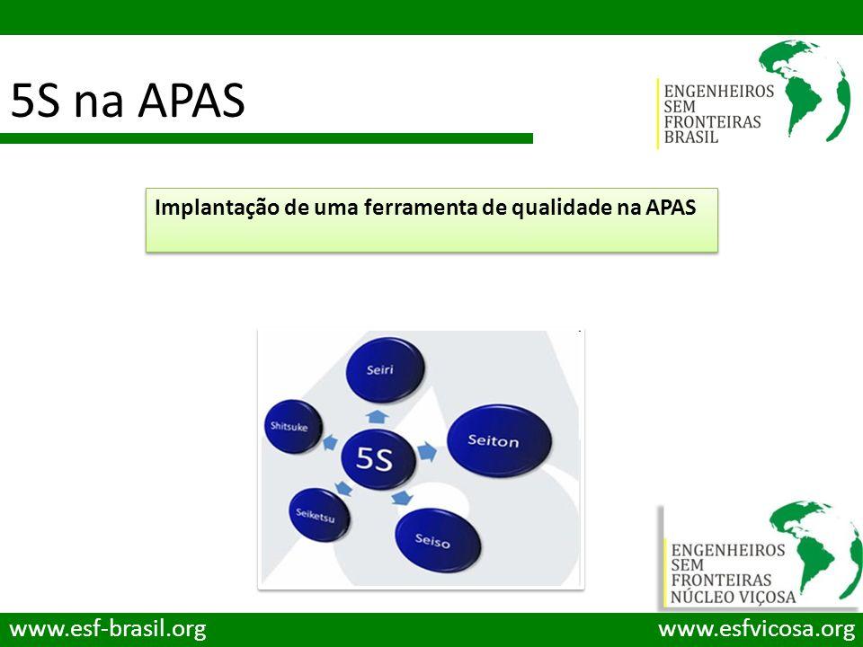 5S na APAS www.esf-brasil.orgwww.esfvicosa.org Implantação de uma ferramenta de qualidade na APAS