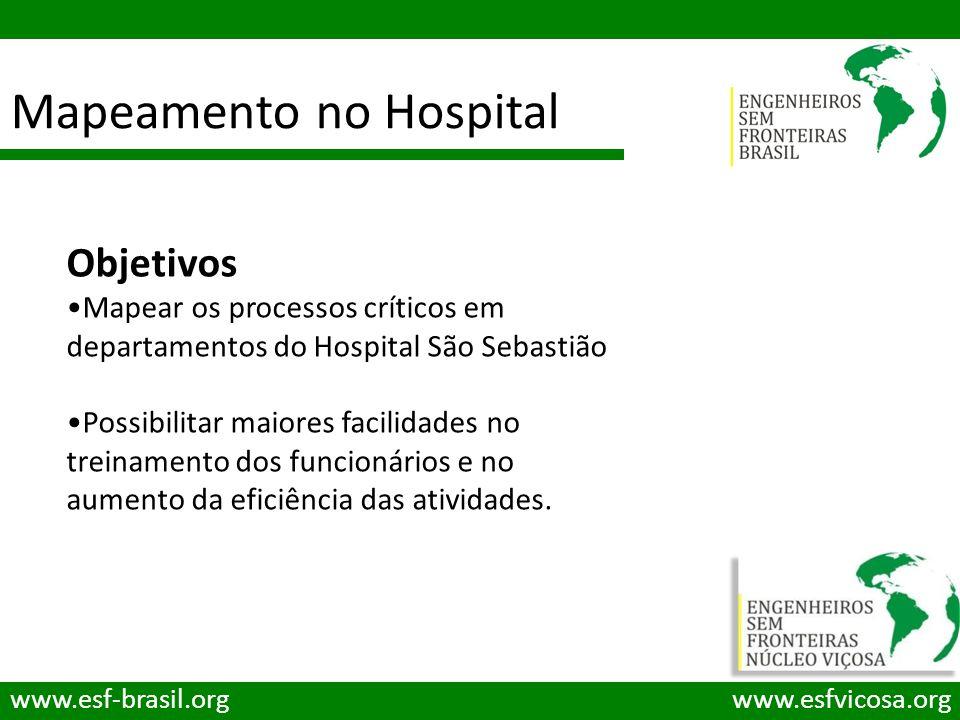 Mapeamento no Hospital www.esf-brasil.orgwww.esfvicosa.org Objetivos Mapear os processos críticos em departamentos do Hospital São Sebastião Possibili