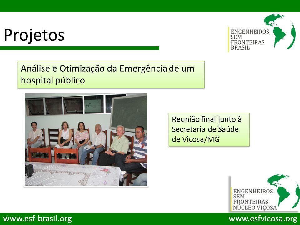 Projetos www.esf-brasil.orgwww.esfvicosa.org Análise e Otimização da Emergência de um hospital público Reunião final junto à Secretaria de Saúde de Vi