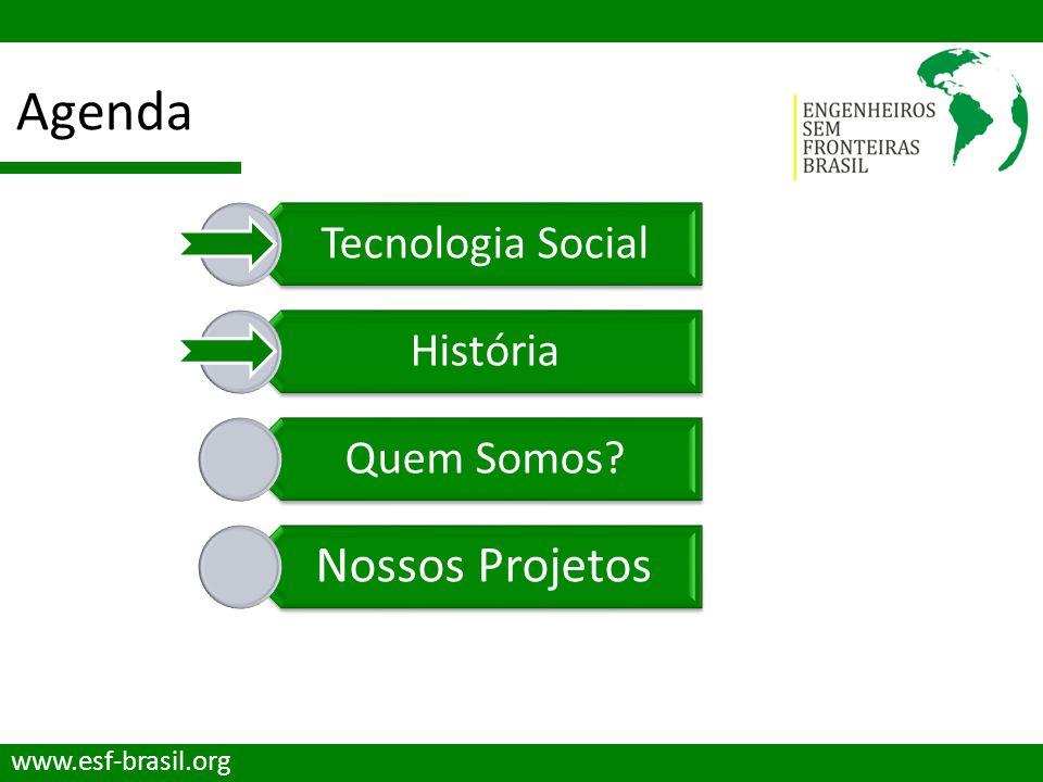 Agenda www.esf-brasil.org Tecnologia Social História Quem Somos? Nossos Projetos