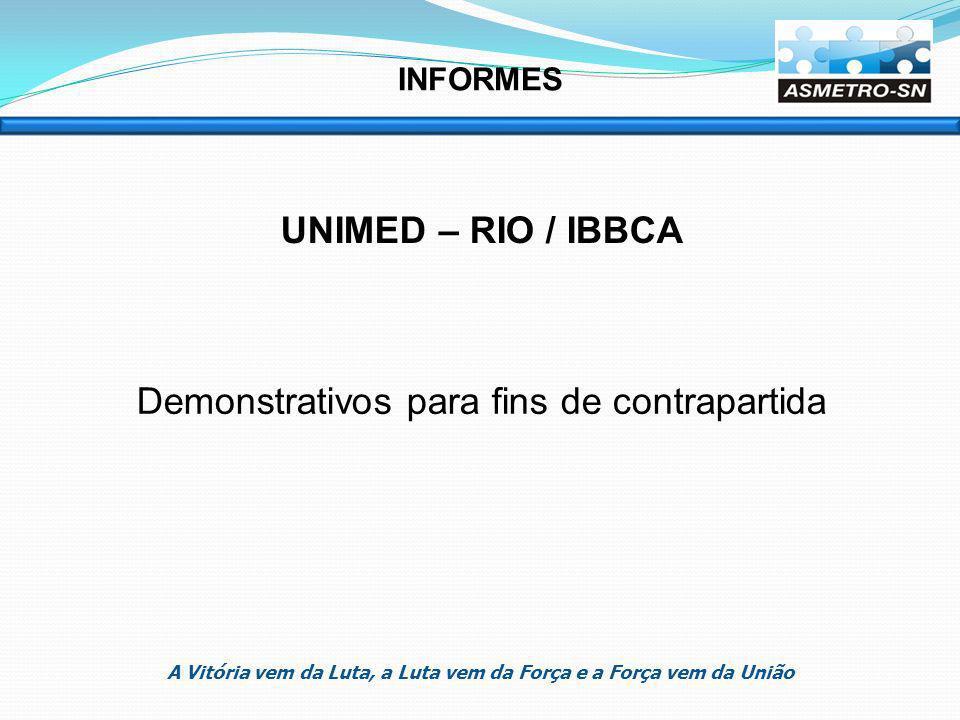 INFORMES UNIMED – RIO / IBBCA Demonstrativos para fins de contrapartida A Vitória vem da Luta, a Luta vem da Força e a Força vem da União