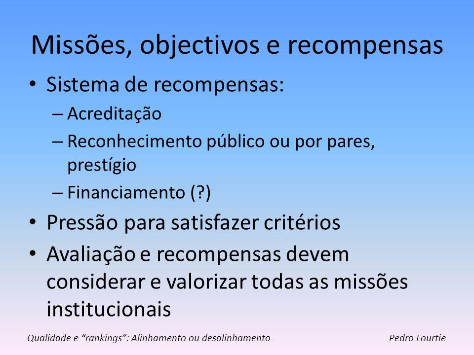 Missões, objectivos e recompensas Sistema de recompensas: – Acreditação – Reconhecimento público ou por pares, prestígio – Financiamento (?) Pressão p