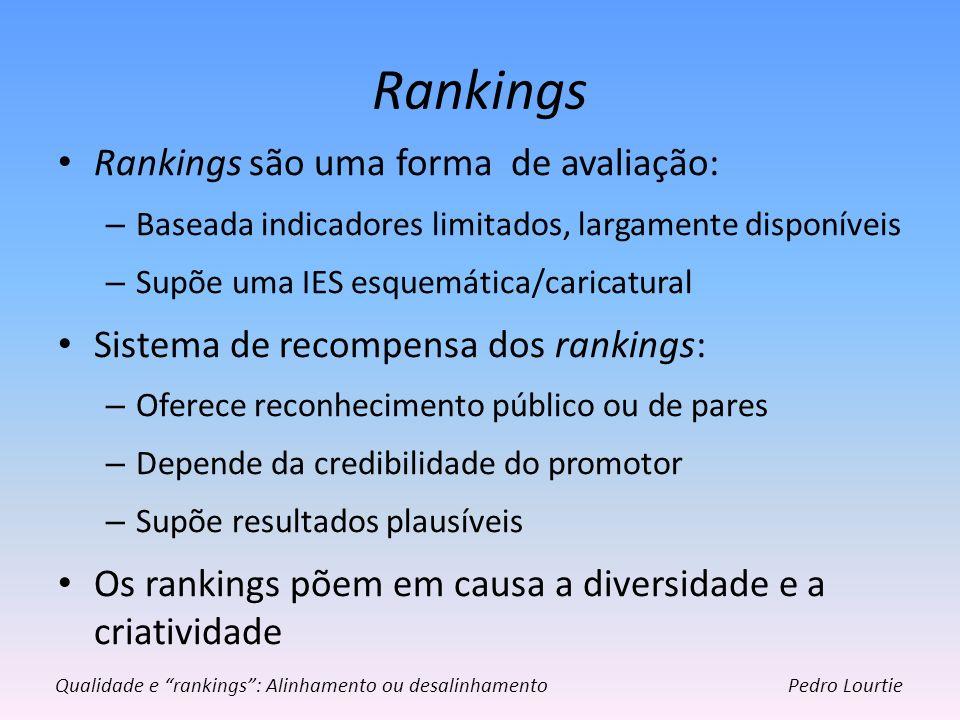 Rankings Rankings são uma forma de avaliação: – Baseada indicadores limitados, largamente disponíveis – Supõe uma IES esquemática/caricatural Sistema