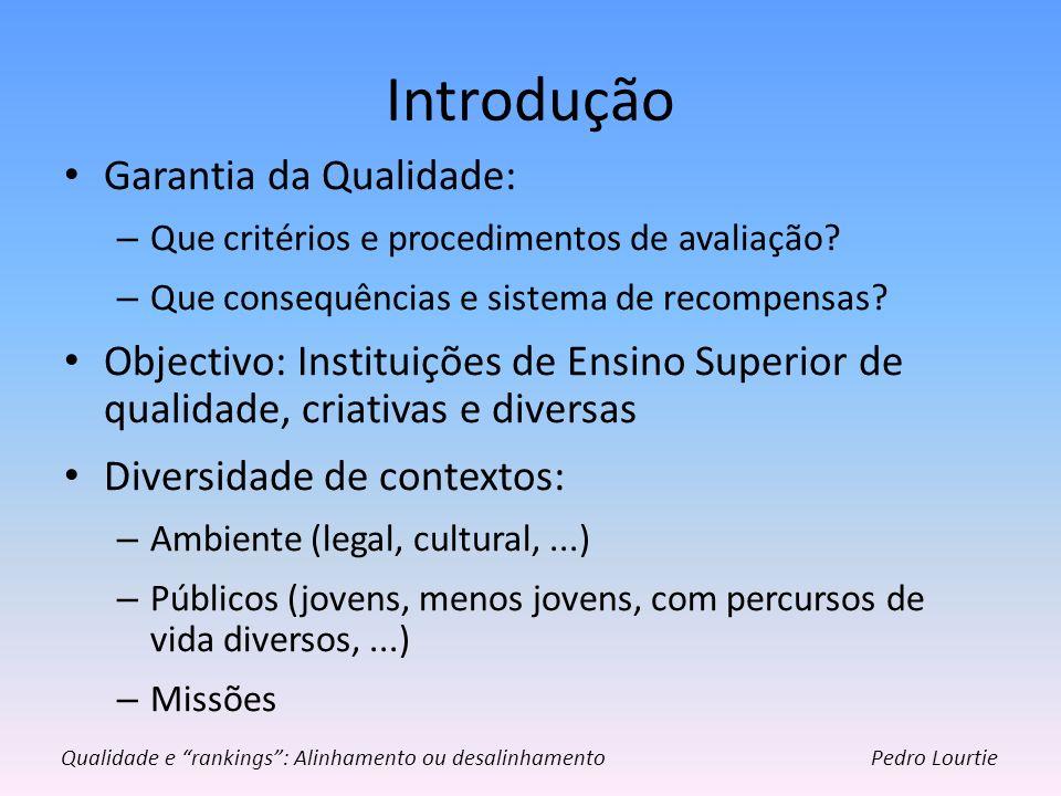 Introdução Garantia da Qualidade: – Que critérios e procedimentos de avaliação? – Que consequências e sistema de recompensas? Objectivo: Instituições
