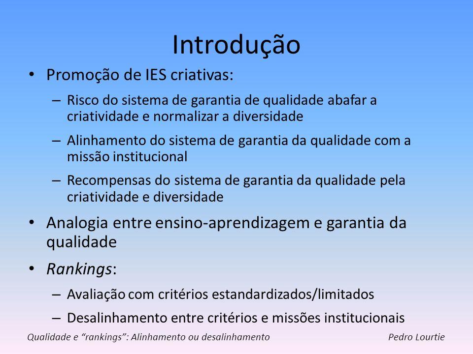 Introdução Promoção de IES criativas: – Risco do sistema de garantia de qualidade abafar a criatividade e normalizar a diversidade – Alinhamento do si