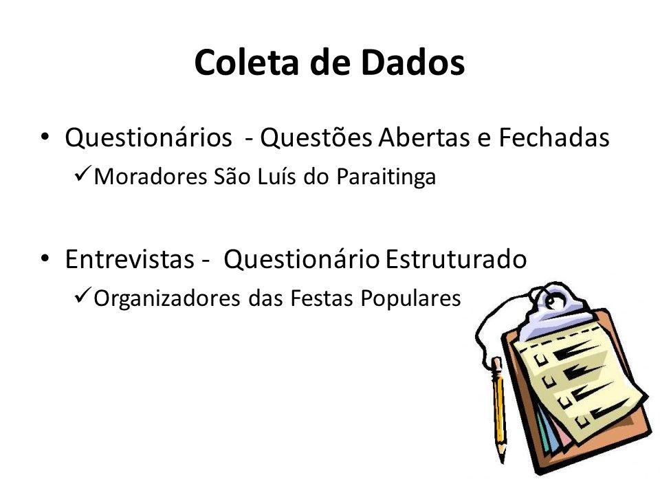 Coleta de Dados Questionários - Questões Abertas e Fechadas Moradores São Luís do Paraitinga Entrevistas - Questionário Estruturado Organizadores das Festas Populares