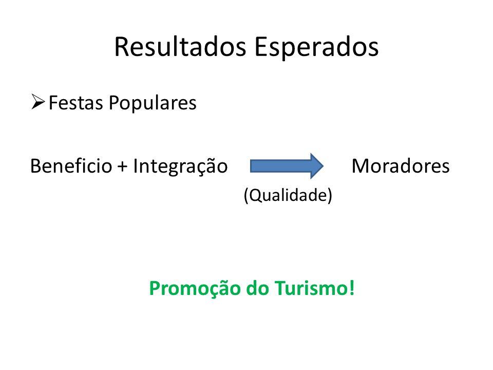 Resultados Esperados Festas Populares Beneficio + Integração Moradores (Qualidade) Promoção do Turismo!