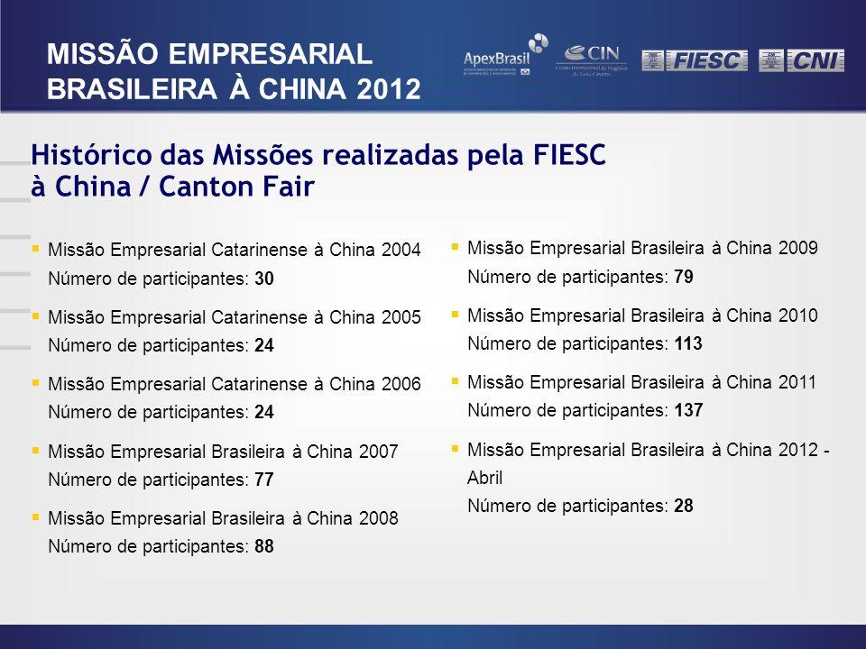 Histórico das Missões realizadas pela FIESC à China / Canton Fair Missão Empresarial Catarinense à China 2004 Número de participantes: 30 Missão Empre