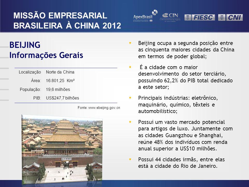 Beijing ocupa a segunda posição entre as cinquenta maiores cidades da China em termos de poder global; É a cidade com o maior desenvolvimento do setor